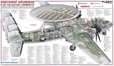 E-2F Celestial Hawkeye cutaway